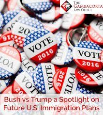 Vote 2016 buttons